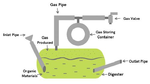biofuel_scraps
